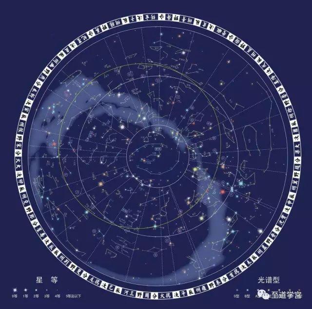 图:宋代四象二十八星宿星象图-白云先生 解 庄子 逍遥游篇 一
